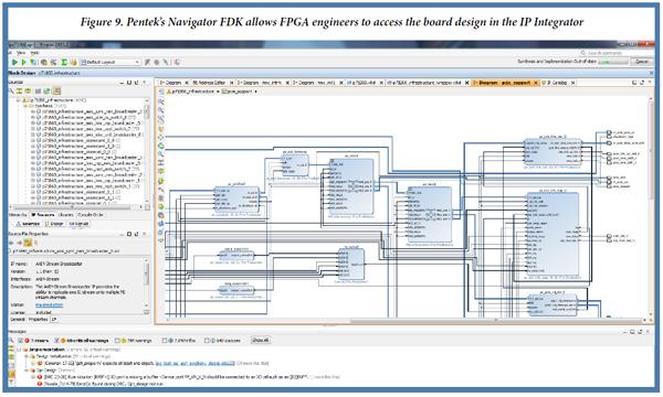 Pentek - Strategies for Deploying Xilinx's Zync UltraScale+ RFSoC