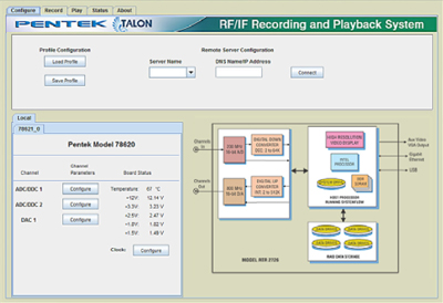 SystemFlow Recorder Interface